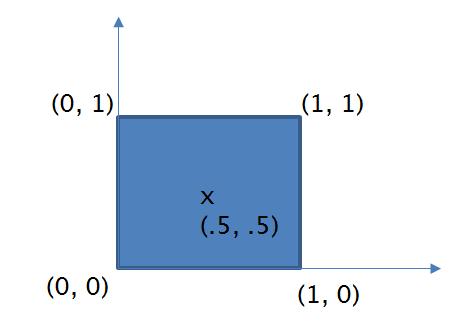 04-raeumliche-daten/Quadrat.png